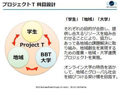 プロジェクトT1.jpg